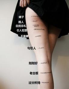 裙子的長短表達著什么